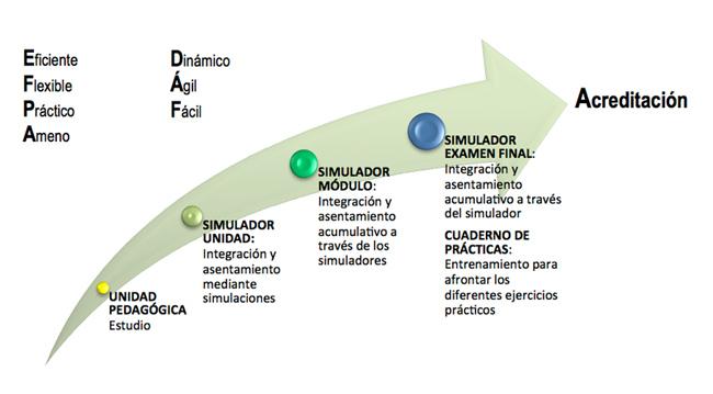 AFE_efpa_asesor_financiero-curso