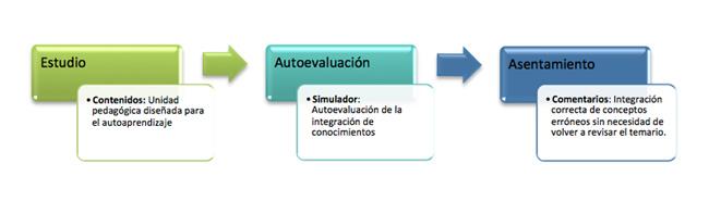 AFE_efpa_asesor_financiero-metodologia