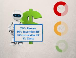 Asesores_robot_Edutainment_UPV