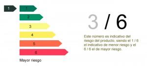 Riesgo_Asesor_Financiero